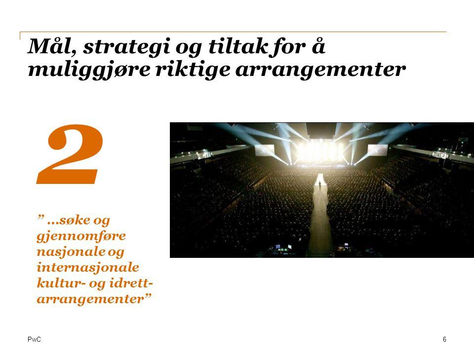 """PwC Mål, strategi og tiltak for å muliggjøre riktige arrangementer 6 2 """" …søke og gjennomføre nasjonale og internasjonale kultur- og idrett- arrangeme"""