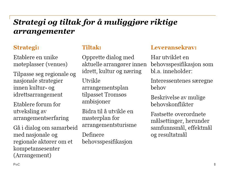 PwC Strategi og tiltak for å muliggjøre riktige arrangementer Strategi: Etablere en unike møteplasser (venues) Tilpasse seg regionale og nasjonale str