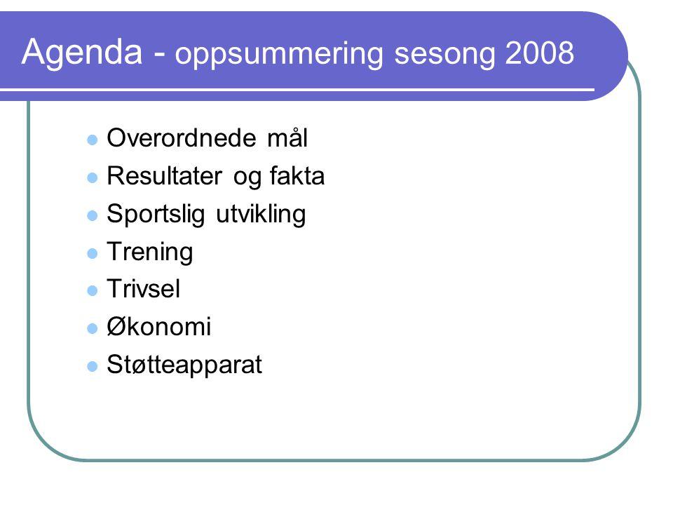 Agenda - oppsummering sesong 2008 Overordnede mål Resultater og fakta Sportslig utvikling Trening Trivsel Økonomi Støtteapparat