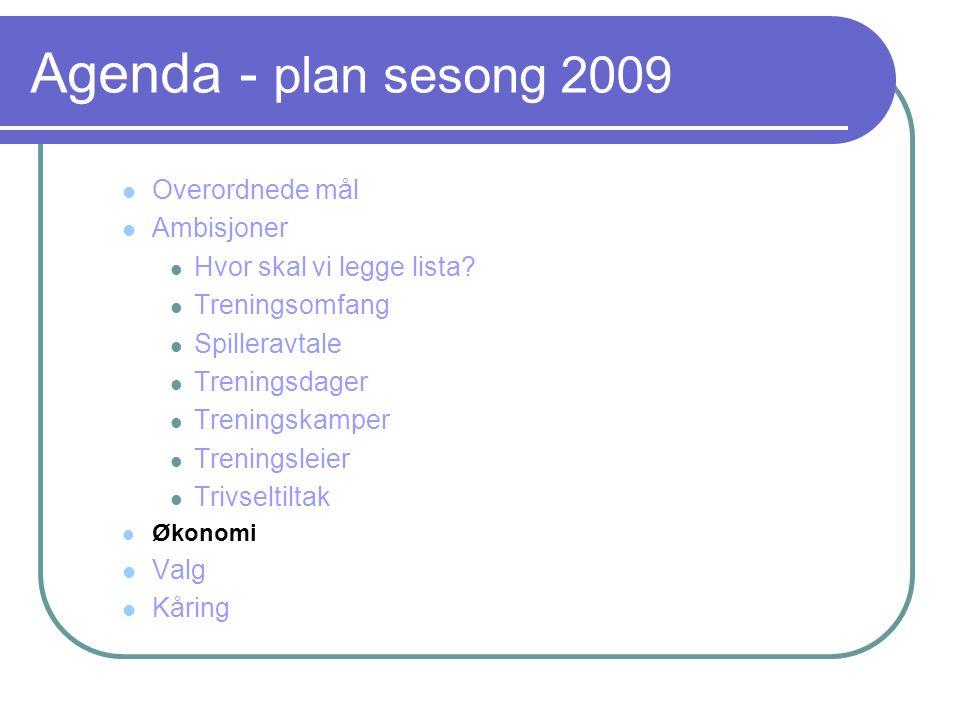 Agenda - plan sesong 2009 Overordnede mål Ambisjoner Hvor skal vi legge lista.