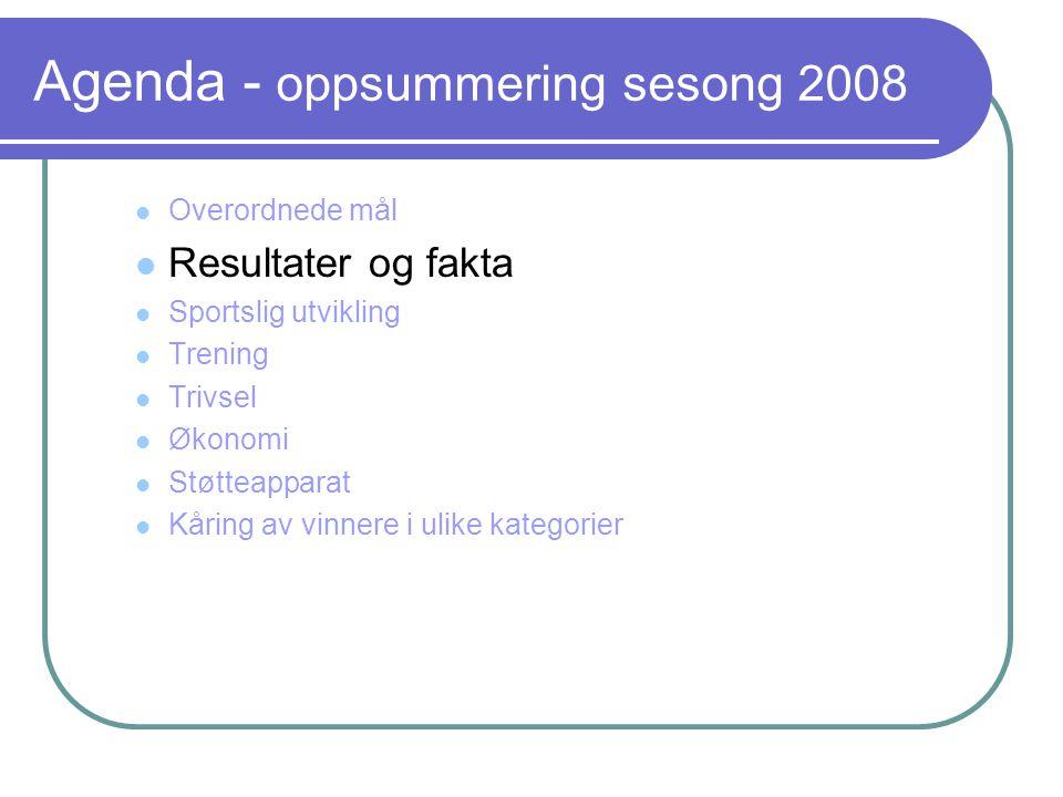 Trivseltiltak 2009 Fellselunsj Fest på lokalet – planlagt i januar Treningsleier for alle april Cup i juni Norway cup juli/aug Andre forslag?