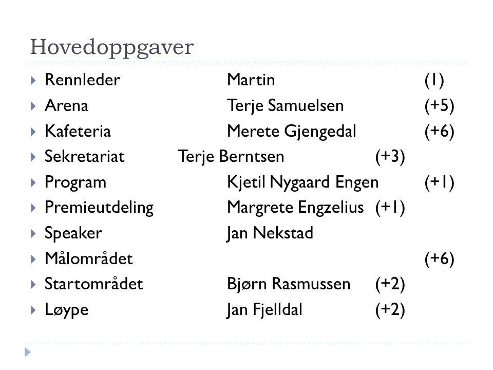 Hovedoppgaver  Rennleder Martin (1)  Arena Terje Samuelsen (+5)  Kafeteria Merete Gjengedal(+6)  SekretariatTerje Berntsen(+3)  ProgramKjetil Nygaard Engen(+1)  PremieutdelingMargrete Engzelius(+1)  SpeakerJan Nekstad  Målområdet(+6)  StartområdetBjørn Rasmussen (+2)  LøypeJan Fjelldal (+2)