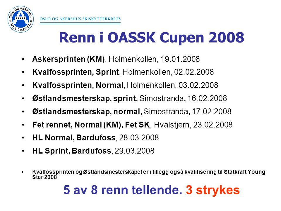 Renn i OASSK Cupen 2008 Askersprinten (KM), Holmenkollen, 19.01.2008 Kvalfossprinten, Sprint, Holmenkollen, 02.02.2008 Kvalfossprinten, Normal, Holmen