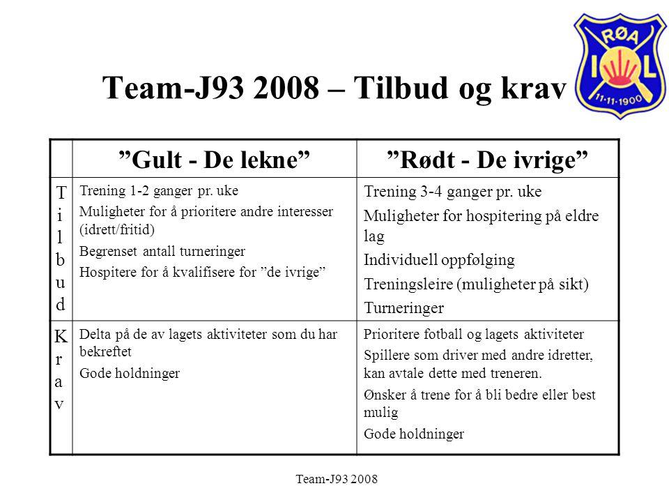 Team-J93 2008 Team-J93 2008 – Tilbud og krav Gult - De lekne Rødt - De ivrige TilbudTilbud Trening 1-2 ganger pr.