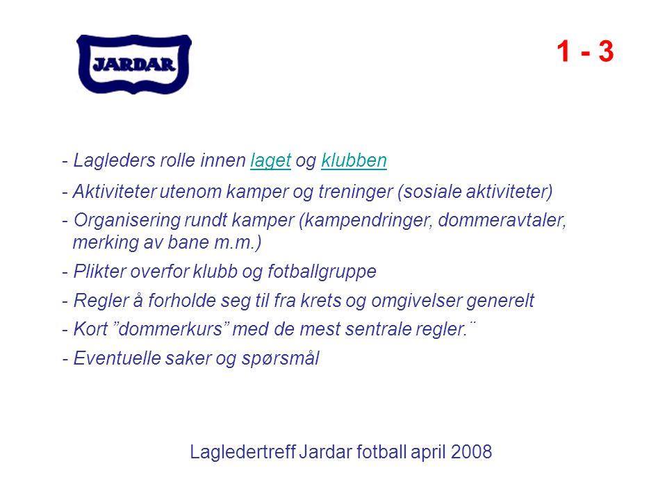 Lagledertreff Jardar fotball april 2008 - Lagleders rolle innen laget og klubbenlagetklubben - Aktiviteter utenom kamper og treninger (sosiale aktivit