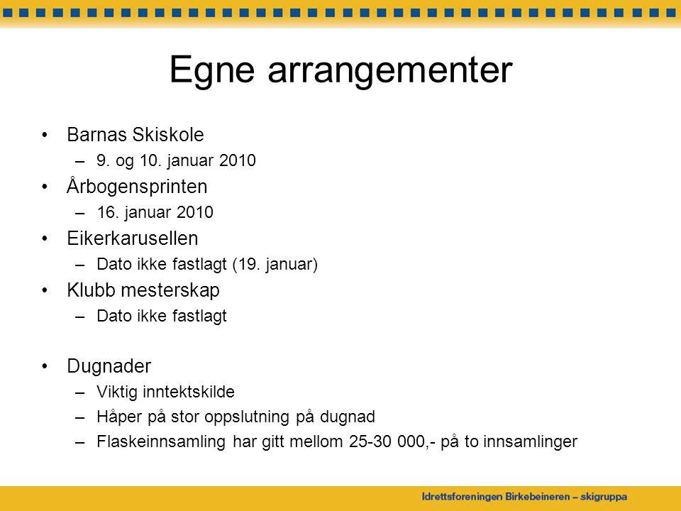 Egne arrangementer Barnas Skiskole –9. og 10. januar 2010 Årbogensprinten –16. januar 2010 Eikerkarusellen –Dato ikke fastlagt (19. januar) Klubb mest
