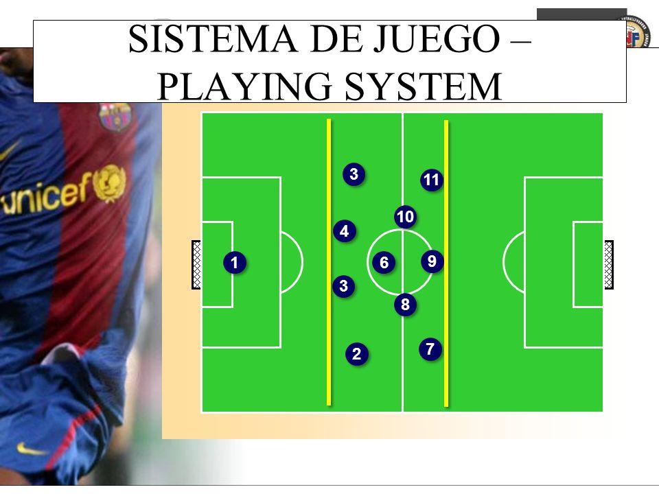 1 1 3 3 4 4 3 3 2 2 6 6 8 8 10 7 7 9 9 11 SISTEMA DE JUEGO – PLAYING SYSTEM