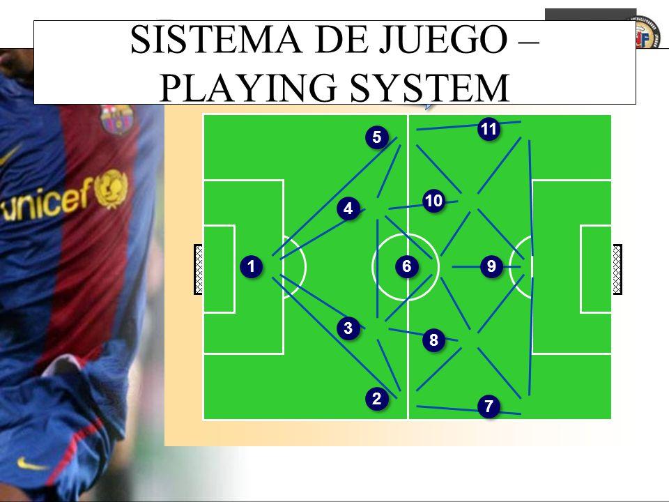 1 1 5 5 4 4 3 3 2 2 6 6 8 8 10 7 7 9 9 11 1-4-3-3 SISTEMA DE JUEGO – PLAYING SYSTEM
