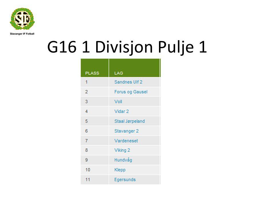 G16 1 Divisjon Pulje 1