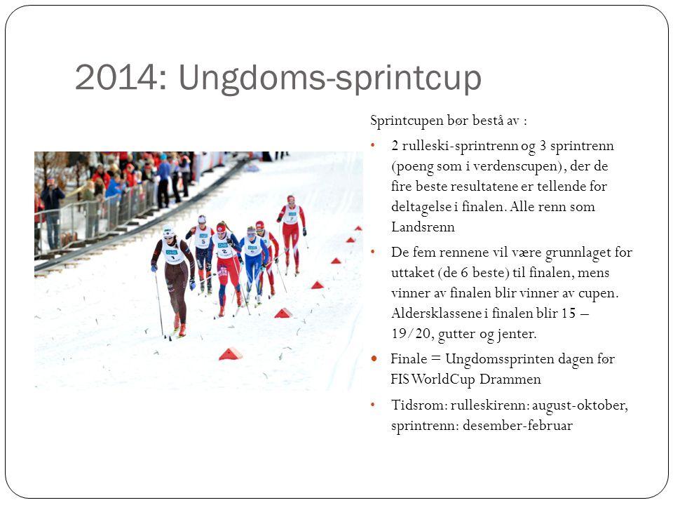 2014: Ungdoms-sprintcup Sprintcupen bør bestå av : 2 rulleski-sprintrenn og 3 sprintrenn (poeng som i verdenscupen), der de fire beste resultatene er