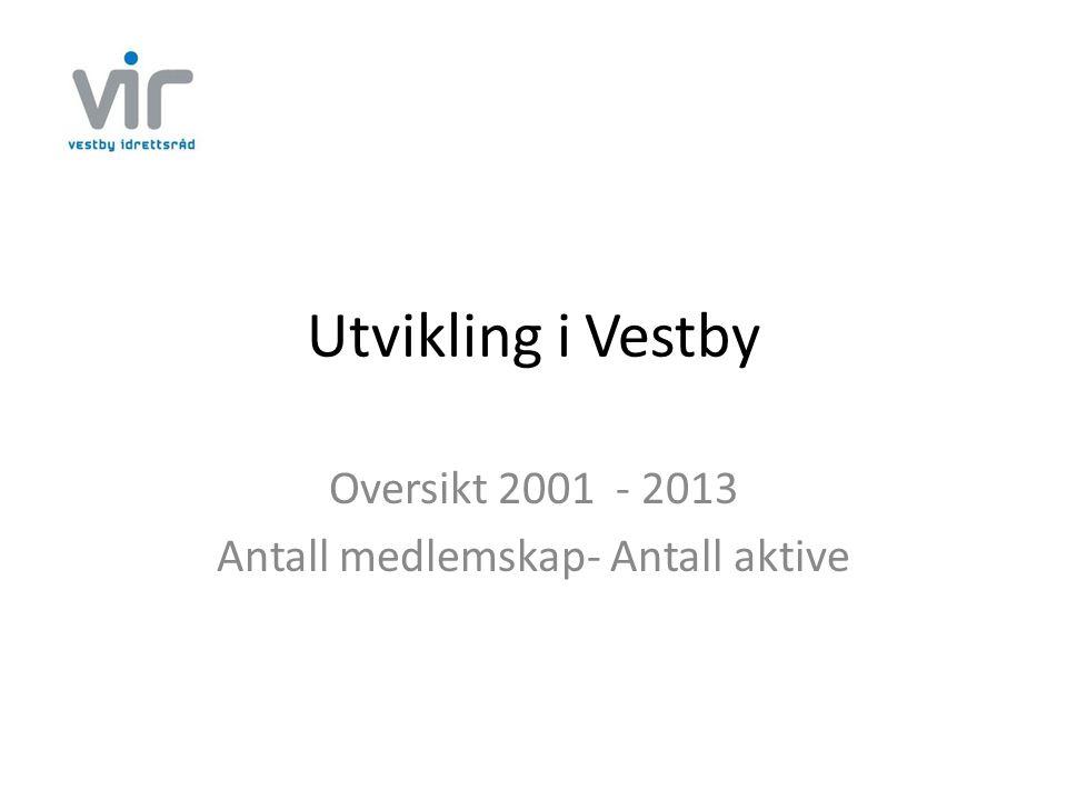 Utvikling i Vestby Oversikt 2001 - 2013 Antall medlemskap- Antall aktive