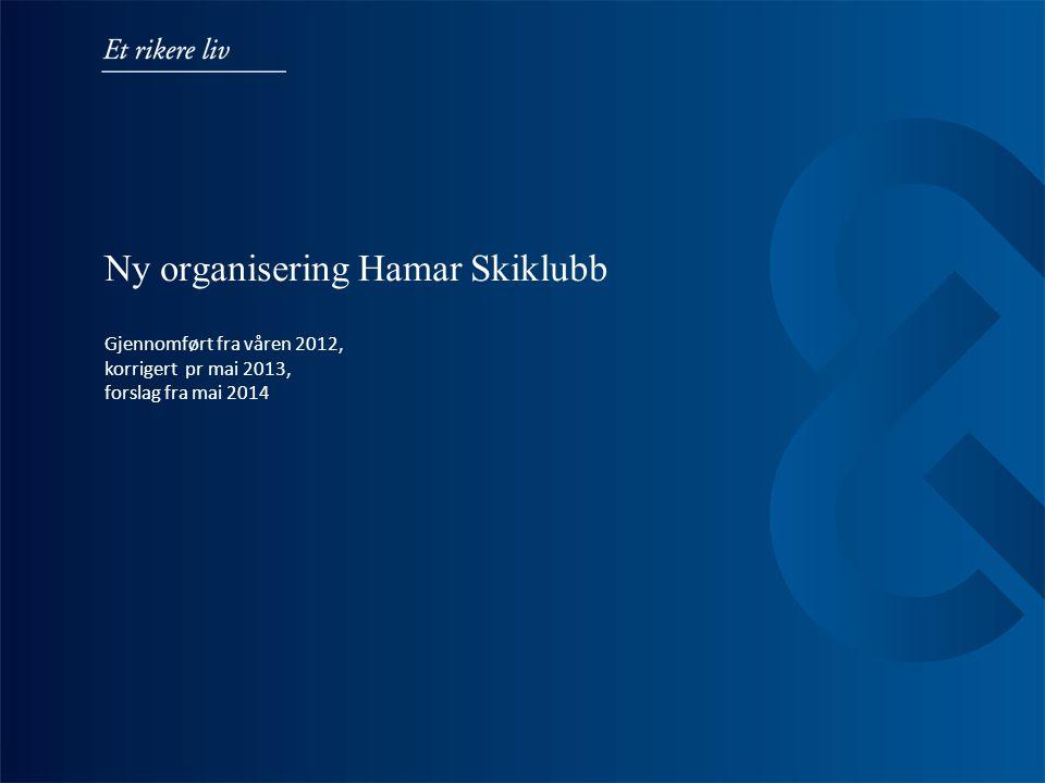 Ny organisering Hamar Skiklubb Gjennomført fra våren 2012, korrigert pr mai 2013, forslag fra mai 2014
