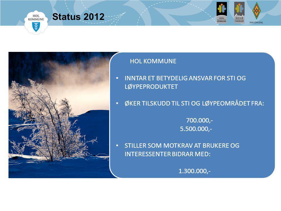 Status 2012 HOL KOMMUNE INNTAR ET BETYDELIG ANSVAR FOR STI OG LØYPEPRODUKTET ØKER TILSKUDD TIL STI OG LØYPEOMRÅDET FRA: 700.000,- 5.500.000,- STILLER