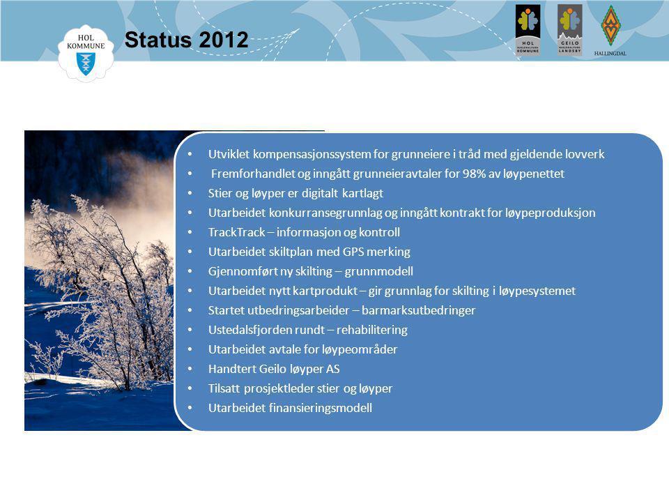 Status 2012 Utviklet kompensasjonssystem for grunneiere i tråd med gjeldende lovverk Fremforhandlet og inngått grunneieravtaler for 98% av løypenettet