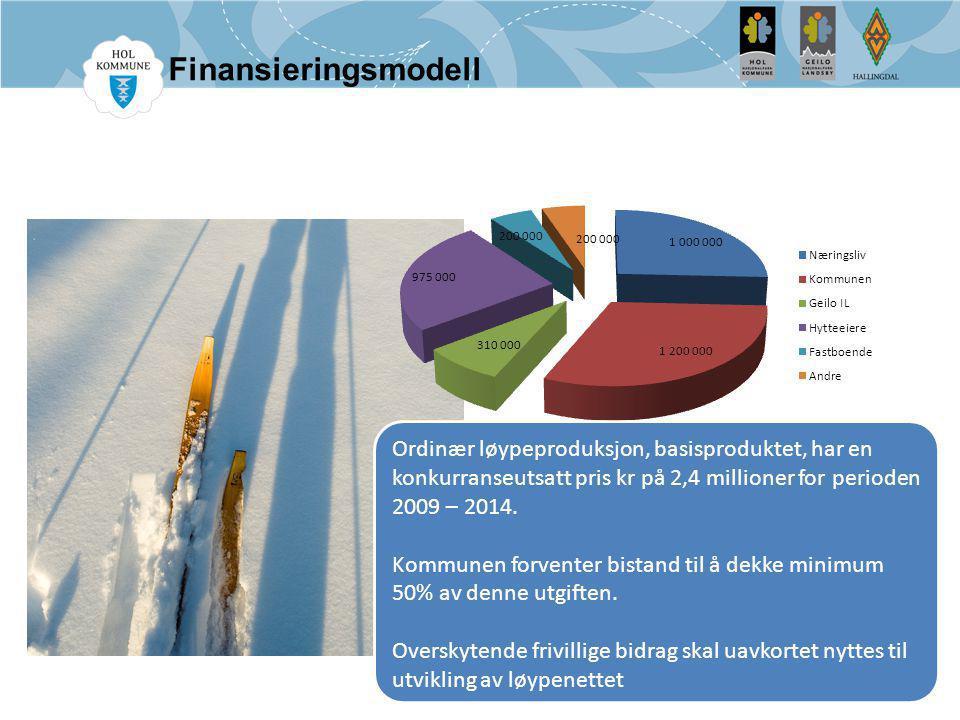 Finansieringsmodell Ordinær løypeproduksjon, basisproduktet, har en konkurranseutsatt pris kr på 2,4 millioner for perioden 2009 – 2014. Kommunen forv