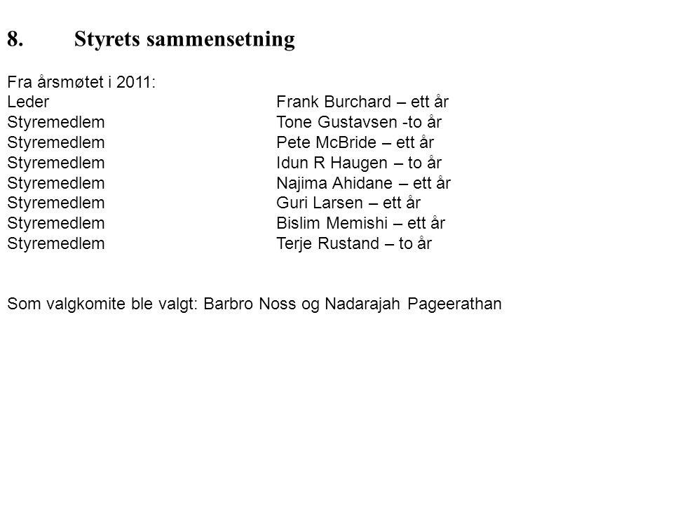 8.Styrets sammensetning Fra årsmøtet i 2011: LederFrank Burchard – ett år StyremedlemTone Gustavsen -to år StyremedlemPete McBride – ett år Styremedle