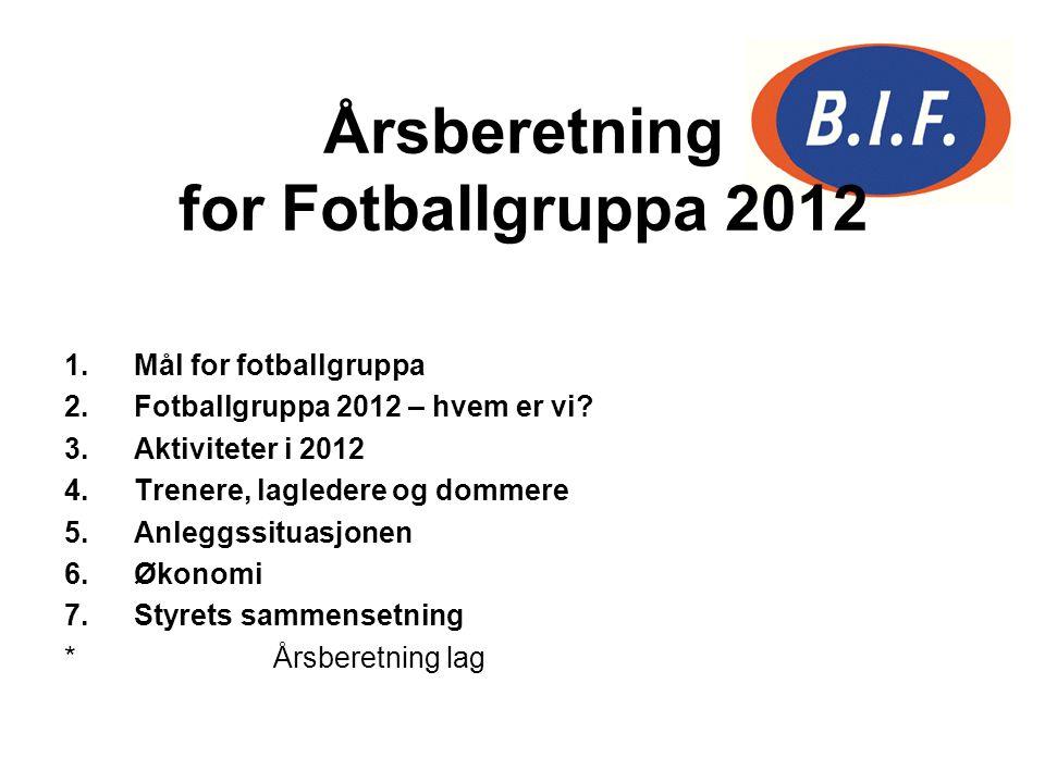 1.Mål for fotballgruppa 2.Fotballgruppa 2012 – hvem er vi? 3.Aktiviteter i 2012 4.Trenere, lagledere og dommere 5.Anleggssituasjonen 6.Økonomi 7.Styre