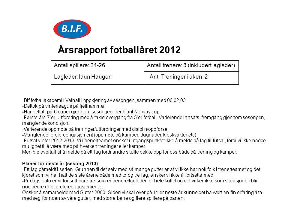 Antall spillere: 24-26Antall trenere: 3 (inkludert lagleder) Lagleder: Idun Haugen Ant. Treninger i uken: 2 Årsrapport fotballåret 2012 -Bif fotballak