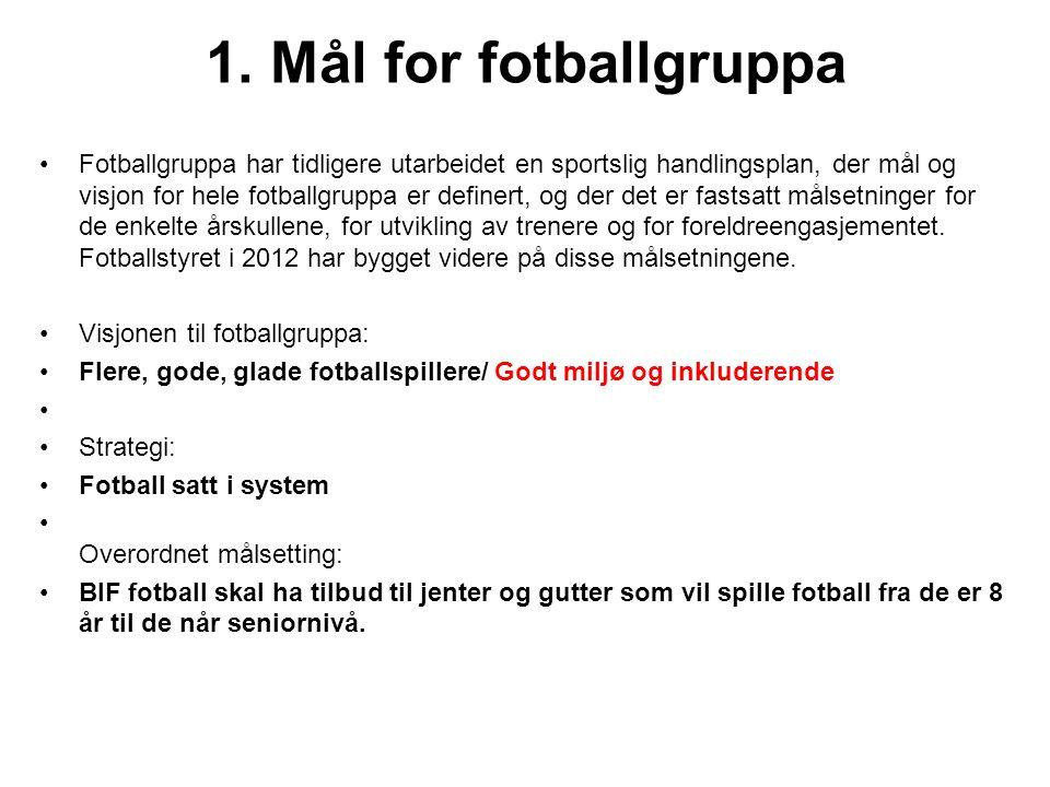 1. Mål for fotballgruppa Fotballgruppa har tidligere utarbeidet en sportslig handlingsplan, der mål og visjon for hele fotballgruppa er definert, og d