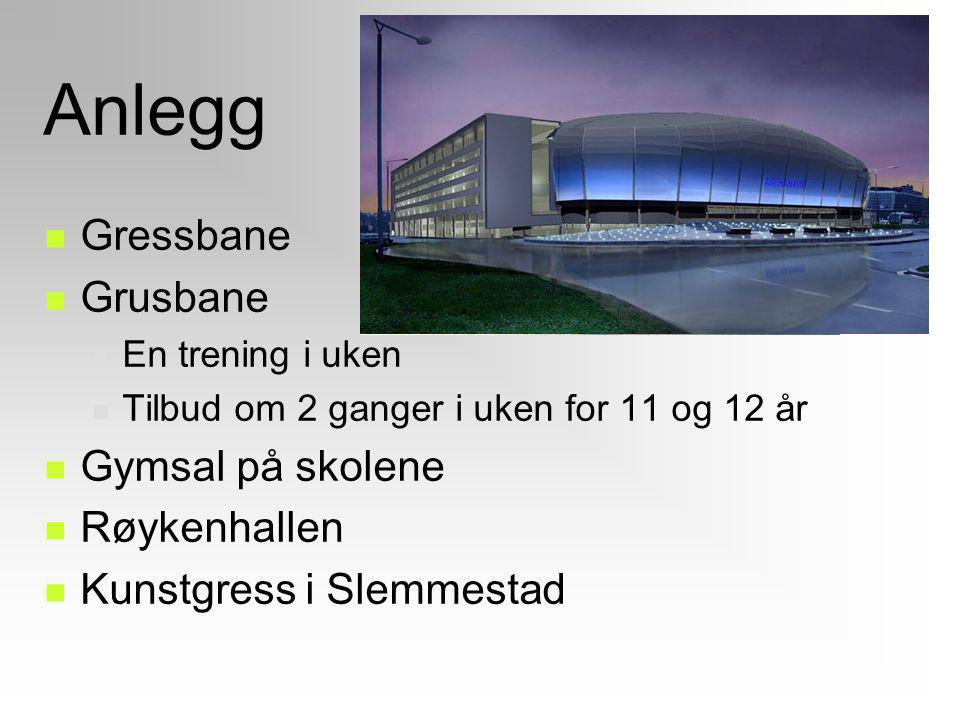 Anlegg Gressbane Grusbane En trening i uken Tilbud om 2 ganger i uken for 11 og 12 år Gymsal på skolene Røykenhallen Kunstgress i Slemmestad