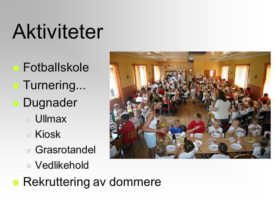 Aktiviteter Fotballskole Turnering... Dugnader Ullmax Kiosk Grasrotandel Vedlikehold Rekruttering av dommere