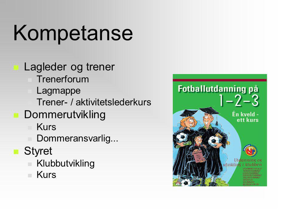 Kompetanse Lagleder og trener Trenerforum Lagmappe Trener- / aktivitetslederkurs Dommerutvikling Kurs Dommeransvarlig... Styret Klubbutvikling Kurs