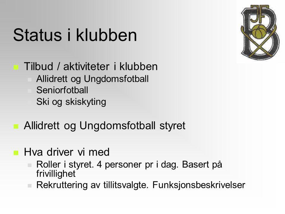 Status i klubben Tilbud / aktiviteter i klubben Allidrett og Ungdomsfotball Seniorfotball Ski og skiskyting Allidrett og Ungdomsfotball styret Hva dri