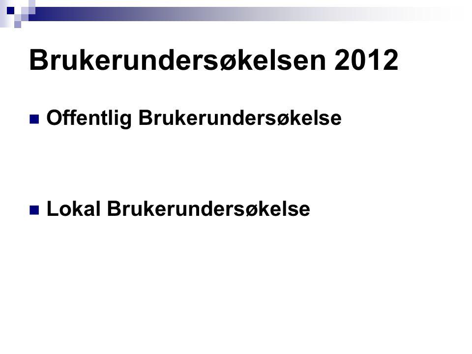 Brukerundersøkelsen 2012 Offentlig Brukerundersøkelse Lokal Brukerundersøkelse