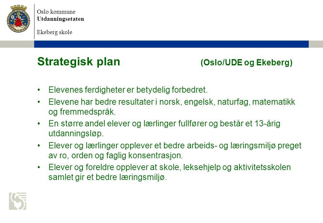 Oslo kommune Utdanningsetaten Ekeberg skole Strategisk plan (Oslo/UDE og Ekeberg) Elevenes ferdigheter er betydelig forbedret.