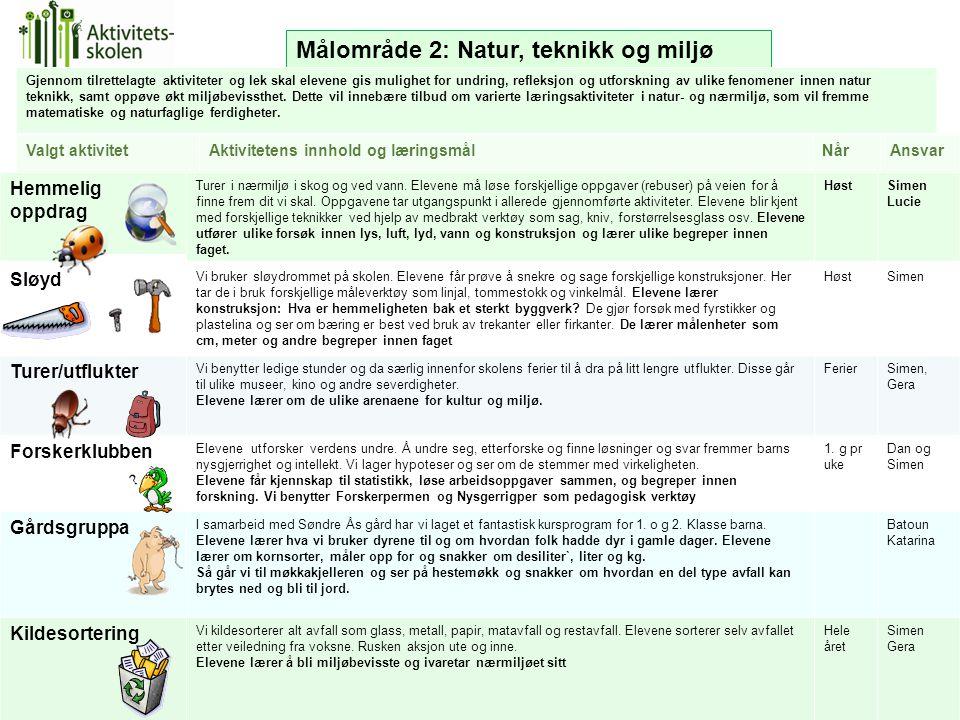 Målområde 2: Natur, teknikk og miljø Gjennom tilrettelagte aktiviteter og lek skal elevene gis mulighet for undring, refleksjon og utforskning av ulik
