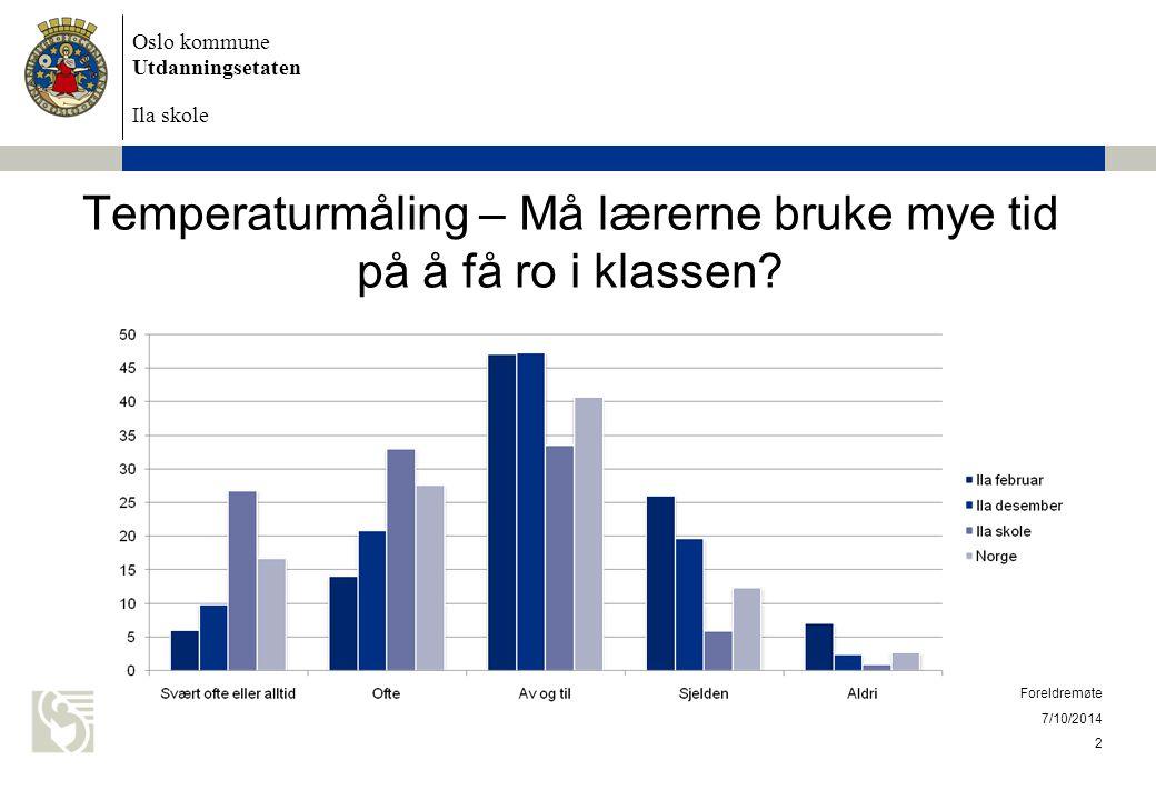 Oslo kommune Utdanningsetaten Ila skole Blir du forstyrret av at andre elever lager bråk og uro i arbeidsøktene.