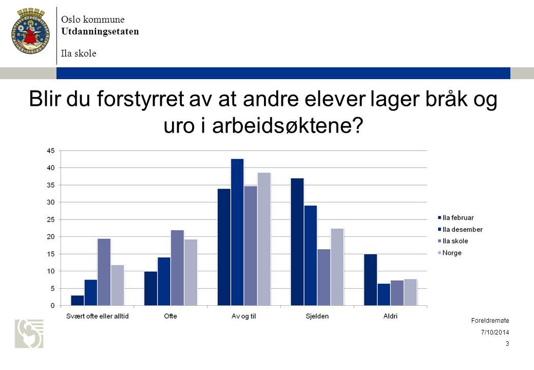 Oslo kommune Utdanningsetaten Ila skole Kommer elevene i din klasse for sent til timene.
