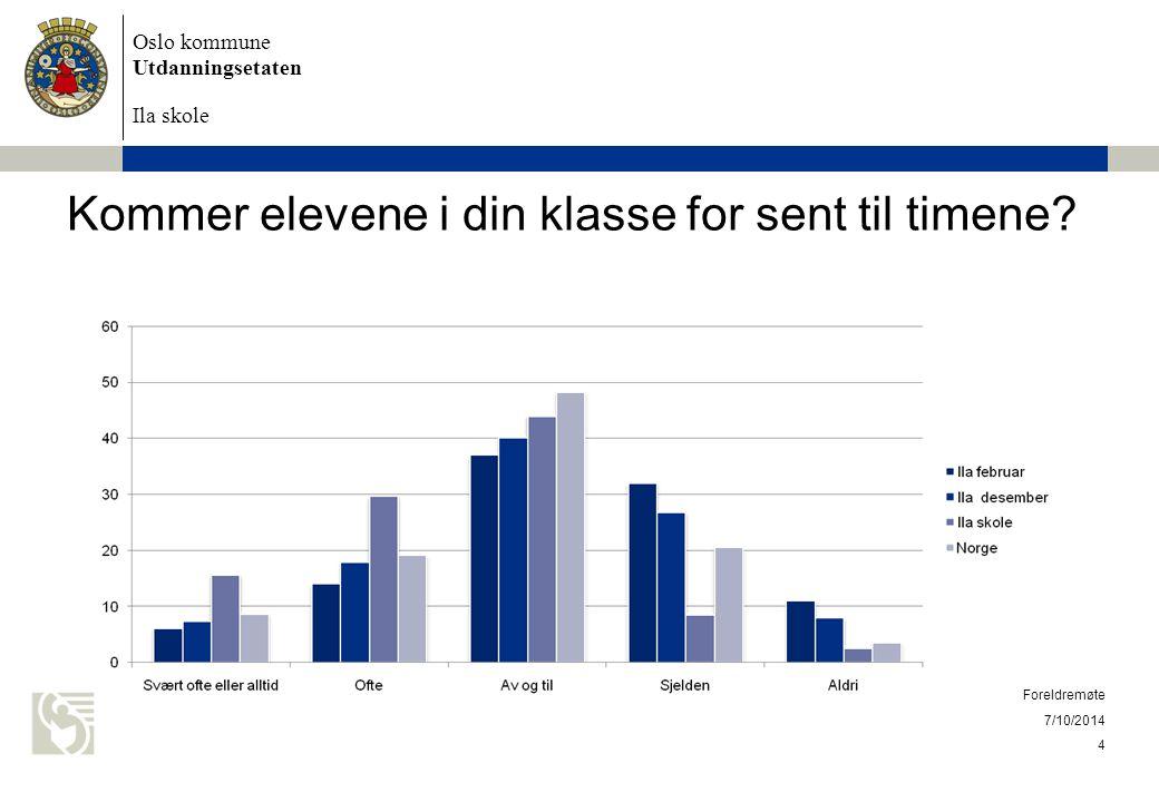 Oslo kommune Utdanningsetaten Ila skole Kommer du for sent til timene? 7/10/2014 Foreldremøte 5