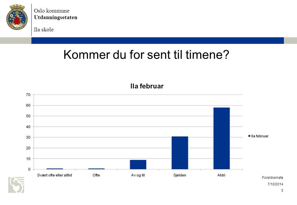 Oslo kommune Utdanningsetaten Ila skole Disponering av mindreforbruk på kr.