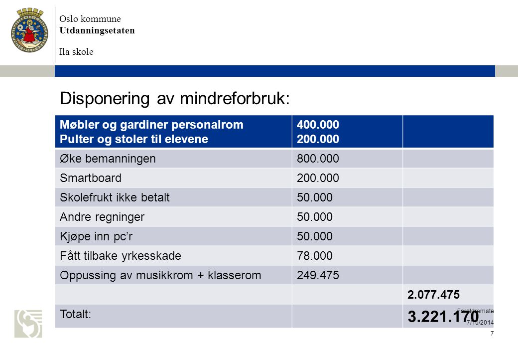 Oslo kommune Utdanningsetaten Ila skole Tilsatt inspektør Steinar Jacobsen Ansvar: –1.