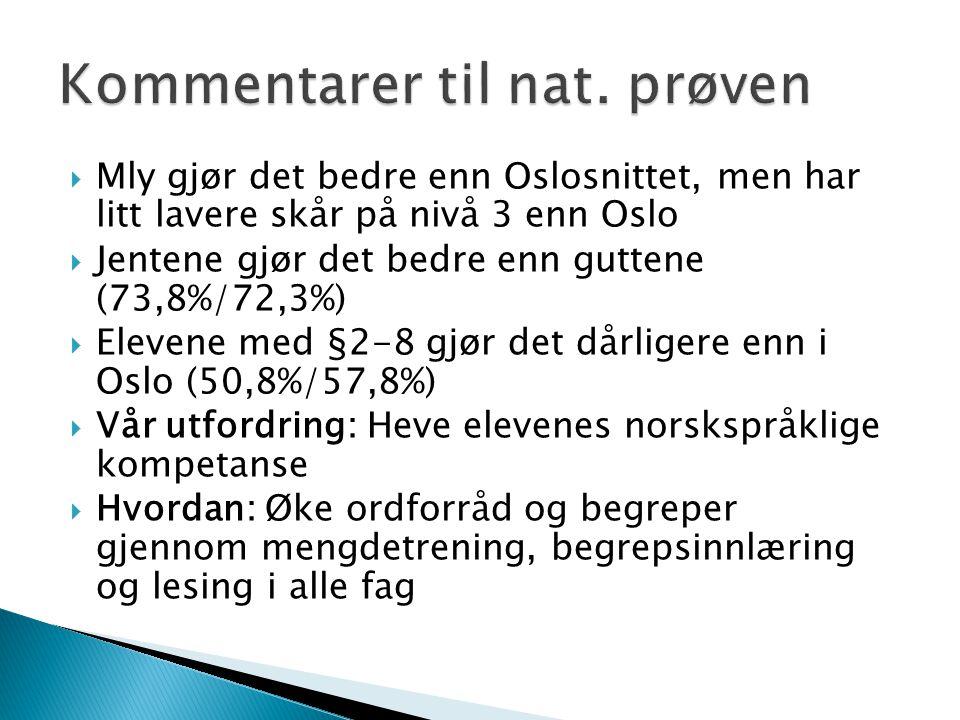  Mly gjør det bedre enn Oslosnittet, men har litt lavere skår på nivå 3 enn Oslo  Jentene gjør det bedre enn guttene (73,8%/72,3%)  Elevene med §2-8 gjør det dårligere enn i Oslo (50,8%/57,8%)  Vår utfordring: Heve elevenes norskspråklige kompetanse  Hvordan: Øke ordforråd og begreper gjennom mengdetrening, begrepsinnlæring og lesing i alle fag
