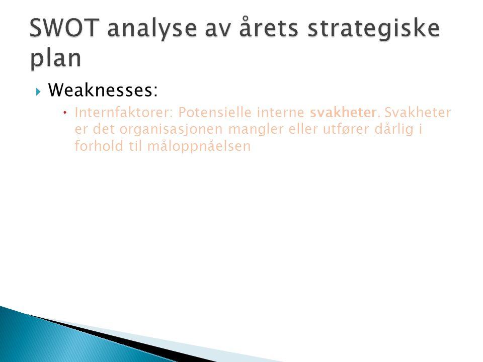  Weaknesses:  Internfaktorer: Potensielle interne svakheter.