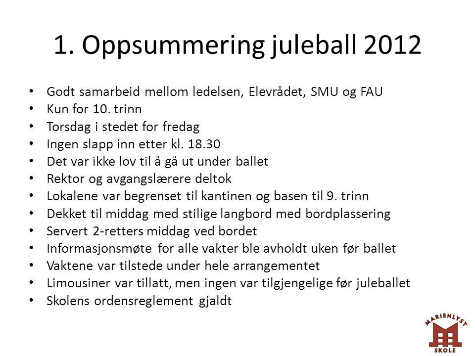 1.Oppsummering juleball 2012 Godt samarbeid mellom ledelsen, Elevrådet, SMU og FAU Kun for 10.
