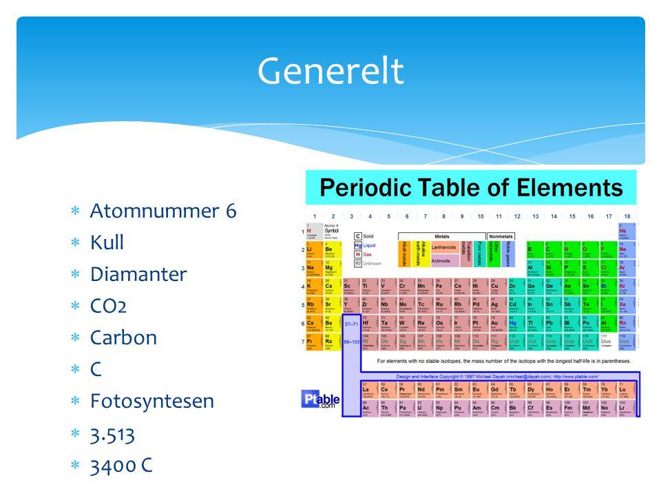  Elementærpartikler  Atomnummer  I kjernen:  6 protoner (+)  6 Nøytroner  Utenfor:  Elektroner (-)  Elektrisk nøytralt Oppbygning