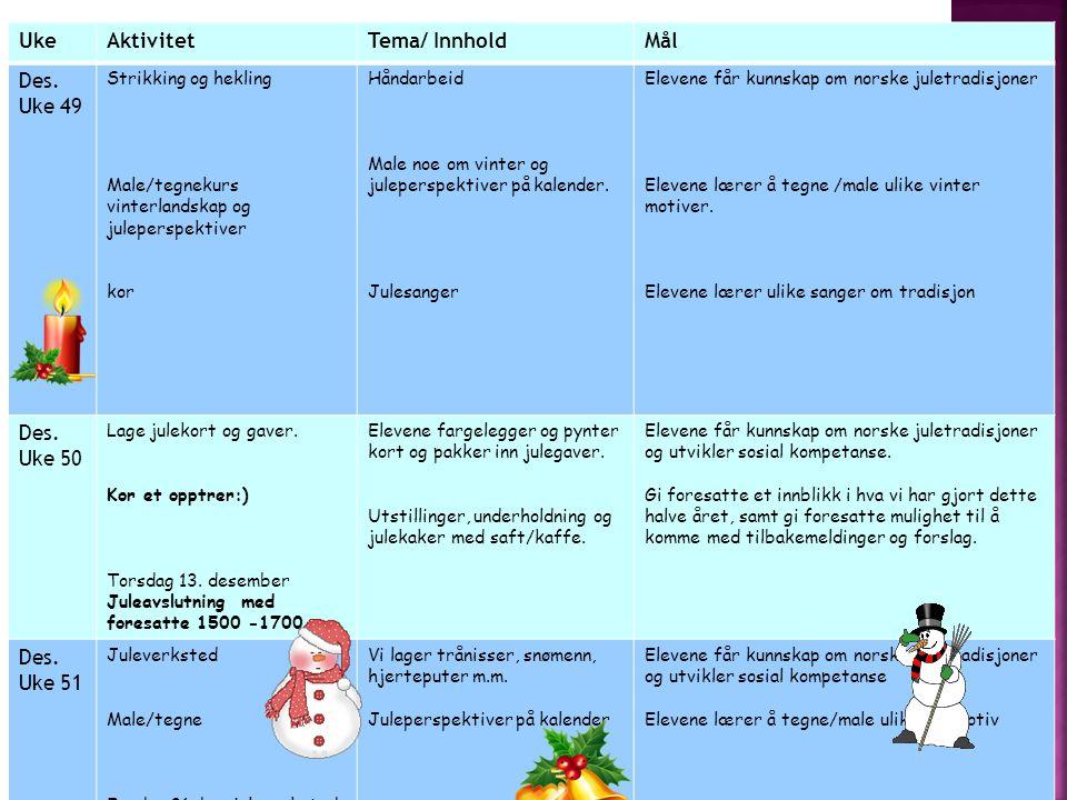 UkeAktivitetTema/ InnholdMål Des. Uke 49 Strikking og hekling Male/tegnekurs vinterlandskap og juleperspektiver kor Håndarbeid Male noe om vinter og j