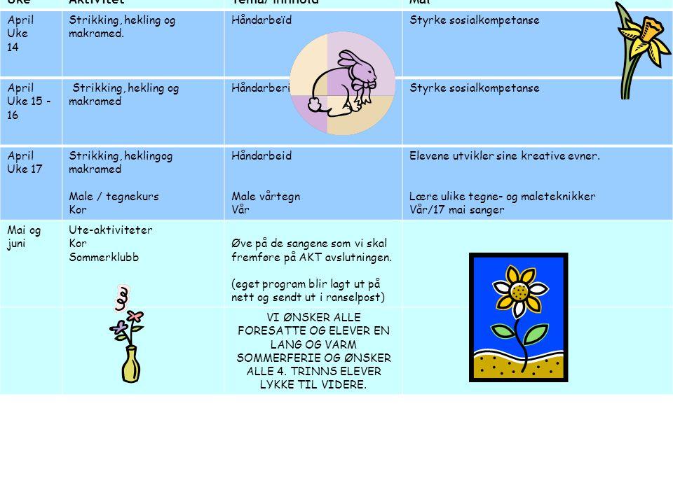 UkeAktivitetTema/ InnholdMål April Uke 14 Strikking, hekling og makramed. HåndarbeïdStyrke sosialkompetanse April Uke 15 - 16 Strikking, hekling og ma