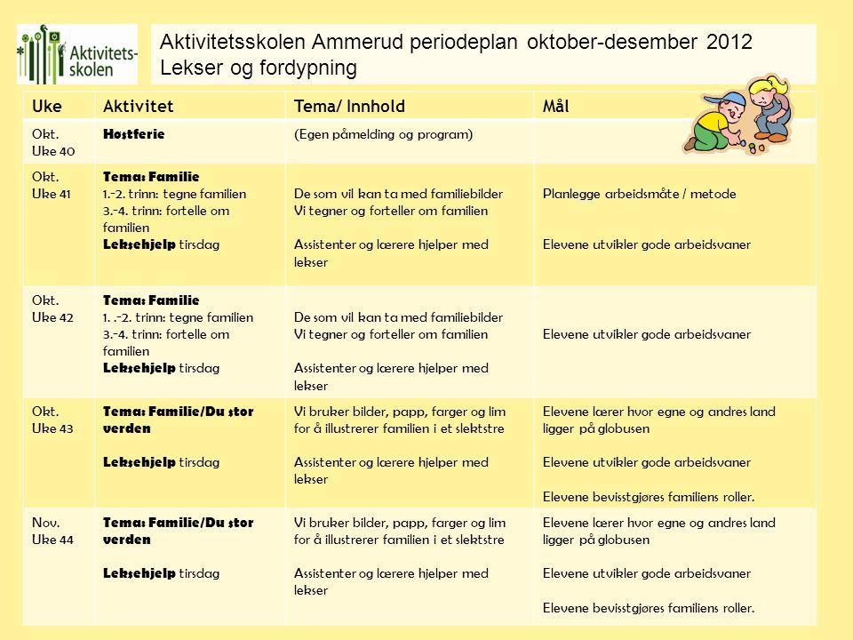 UkeAktivitetTema/ InnholdMål Okt.Uke 40 Høstferie (Egen påmelding og program) Okt.