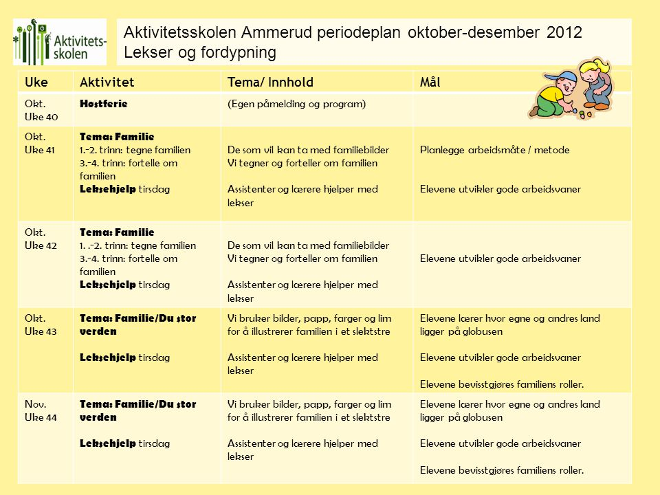 UkeAktivitetTema/InnholdMål Nov.Uke 45 Tema: Eventyr 1.-2.