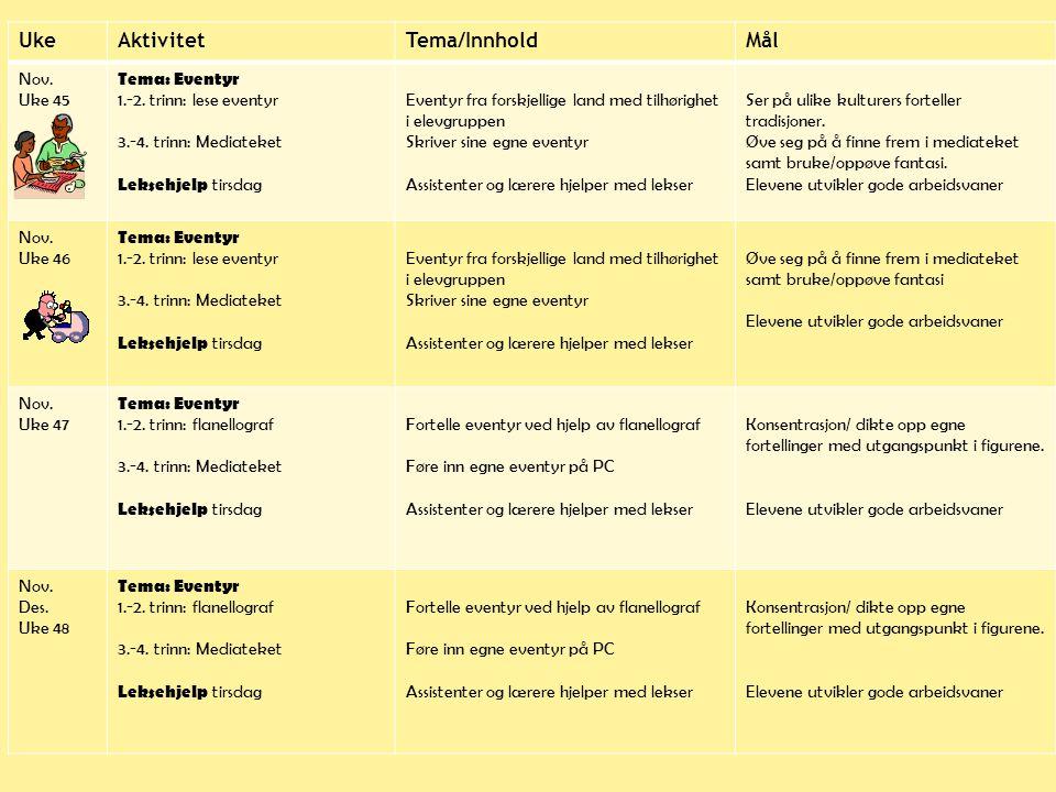 UkeAktivitetTema/ InnholdMål Des.Uke 49 Tema: Jul 1.-4.