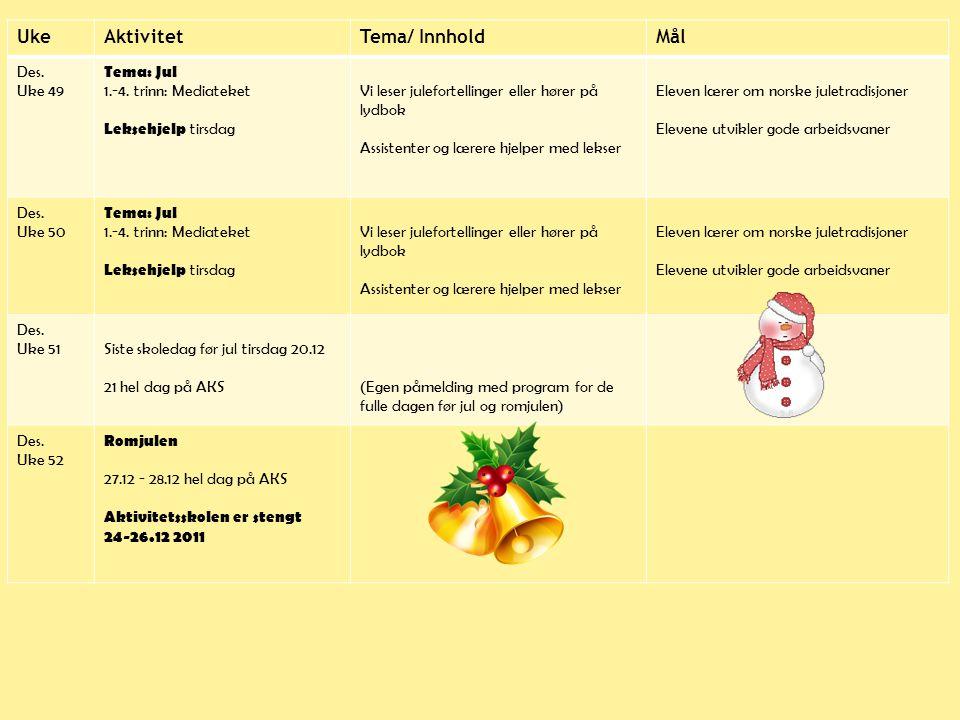 UkeAktivitetTema/ InnholdMål Januar Uke 1-4 Tema: Tilbake i tid 1.-2.
