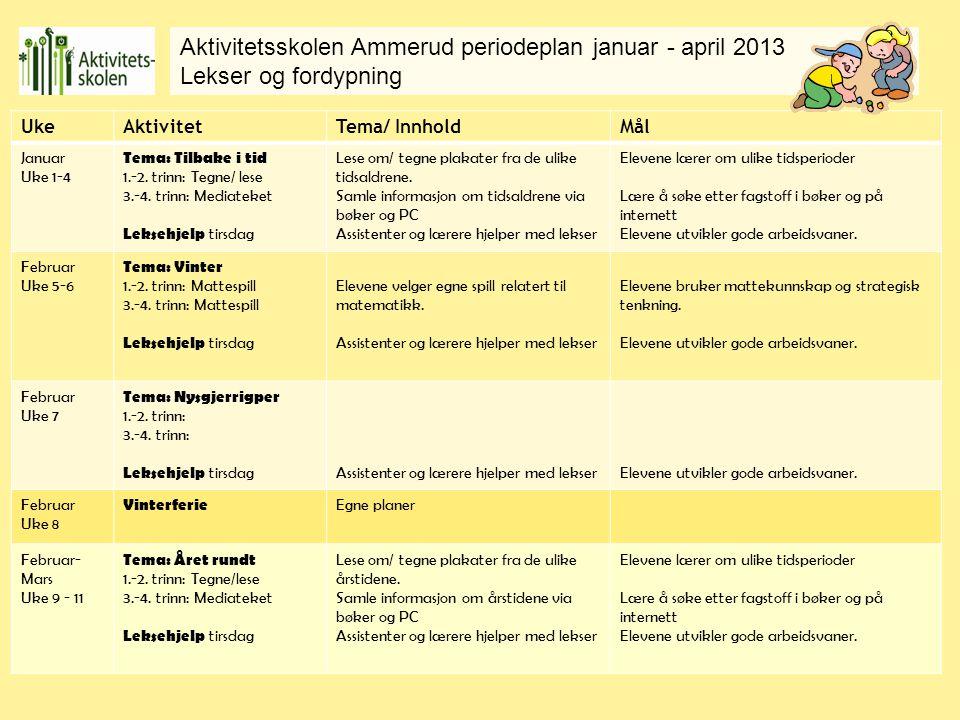 UkeAktivitetTema/ InnholdMål Mars/april Uke 12-14 Tema: Påske 1.-2.