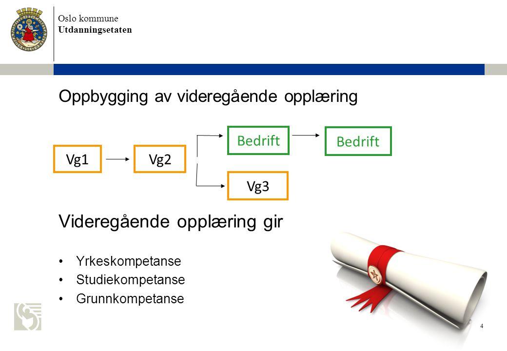 Oslo kommune Utdanningsetaten 5 Yrkeskompetanse Fagbrev/svennebrev Yrkestittel Faglært