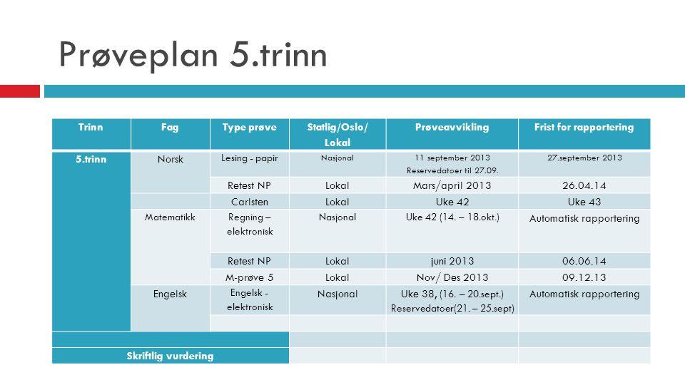 Prøveplan 5.trinn TrinnFagType prøve Statlig/Oslo/ Lokal PrøveavviklingFrist for rapportering 5.trinnNorsk Lesing - papir Nasjonal 11 september 2013 Reservedatoer til 27.09.