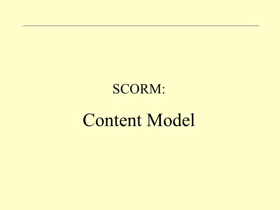 SCORM: Content Model
