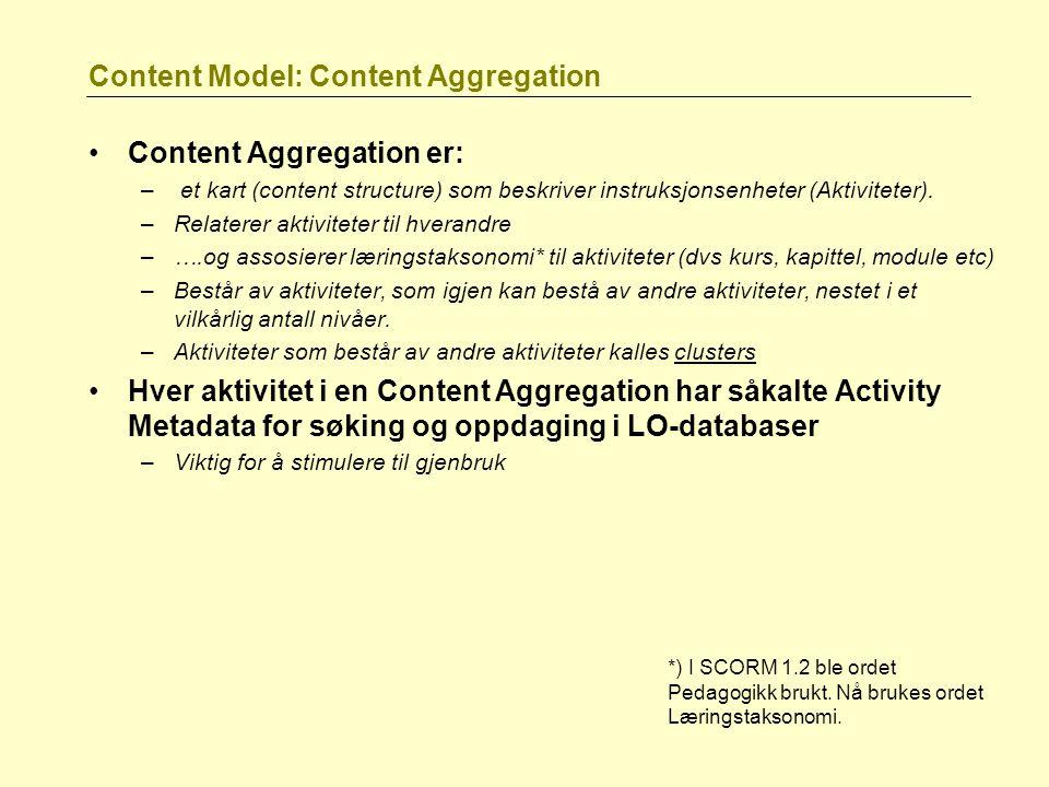 Content Model: Content Aggregation Content Aggregation er: – et kart (content structure) som beskriver instruksjonsenheter (Aktiviteter). –Relaterer a